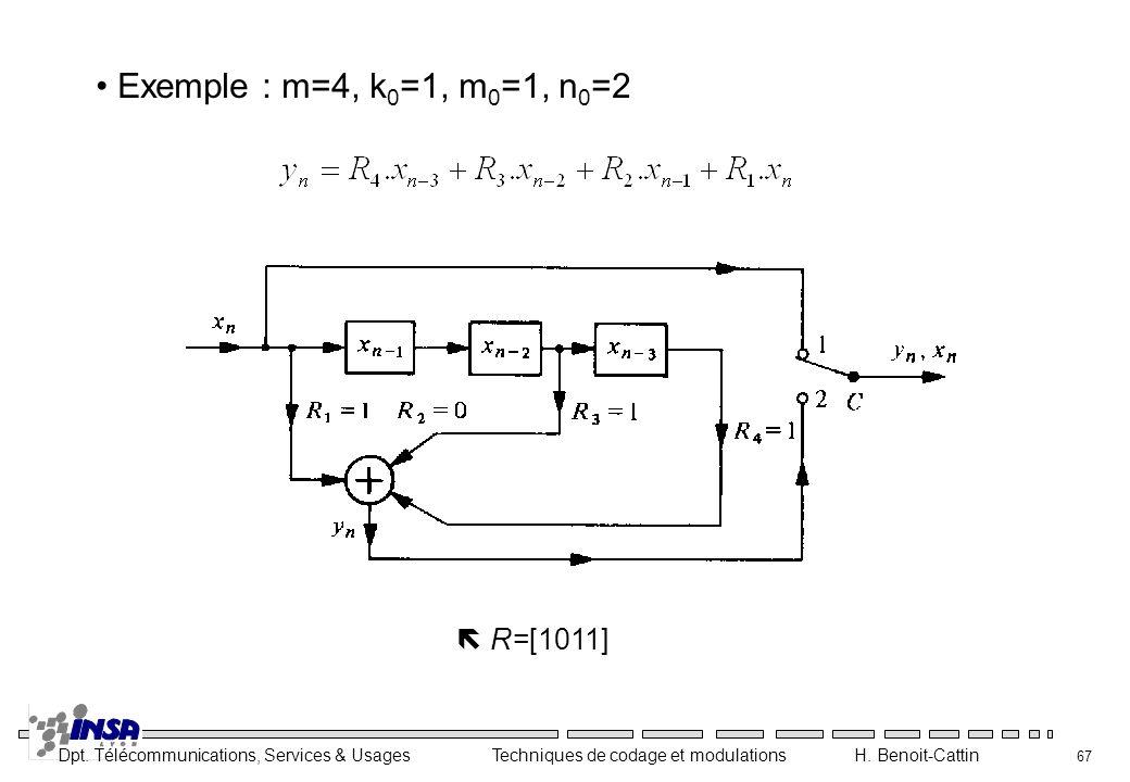 Exemple : m=4, k0=1, m0=1, n0=2  R=[1011]